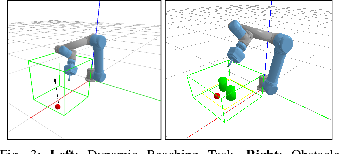 Figure 3 for CLAMGen: Closed-Loop Arm Motion Generation via Multi-view Vision-Based RL