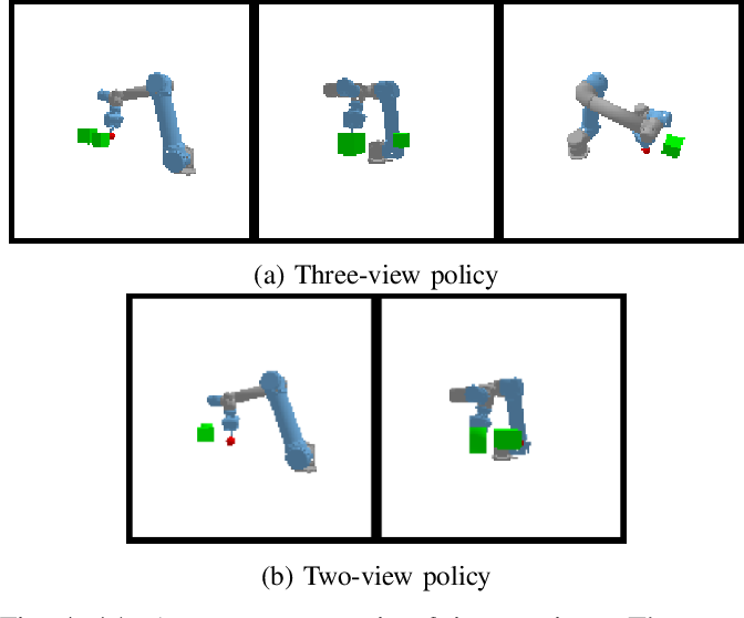 Figure 4 for CLAMGen: Closed-Loop Arm Motion Generation via Multi-view Vision-Based RL