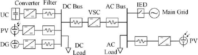 Figure 1 for A Neuron-Network-Based Optimal Control of Ultra-Capacitors with System Uncertainties