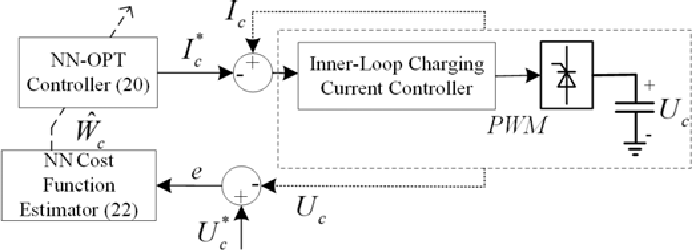Figure 3 for A Neuron-Network-Based Optimal Control of Ultra-Capacitors with System Uncertainties