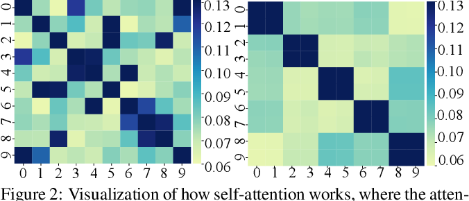 Figure 4 for Behavior Mimics Distribution: Combining Individual and Group Behaviors for Federated Learning