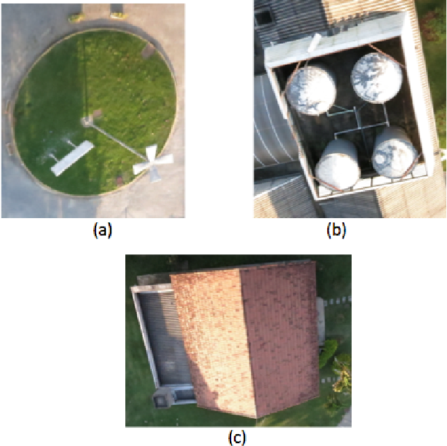 Figure 4. Landmarks chosen from the pattern image flight (07/31/2015). (a) is a roundabout landmark, (b) is the roof of the engineering building, and (c) is the roof of a house
