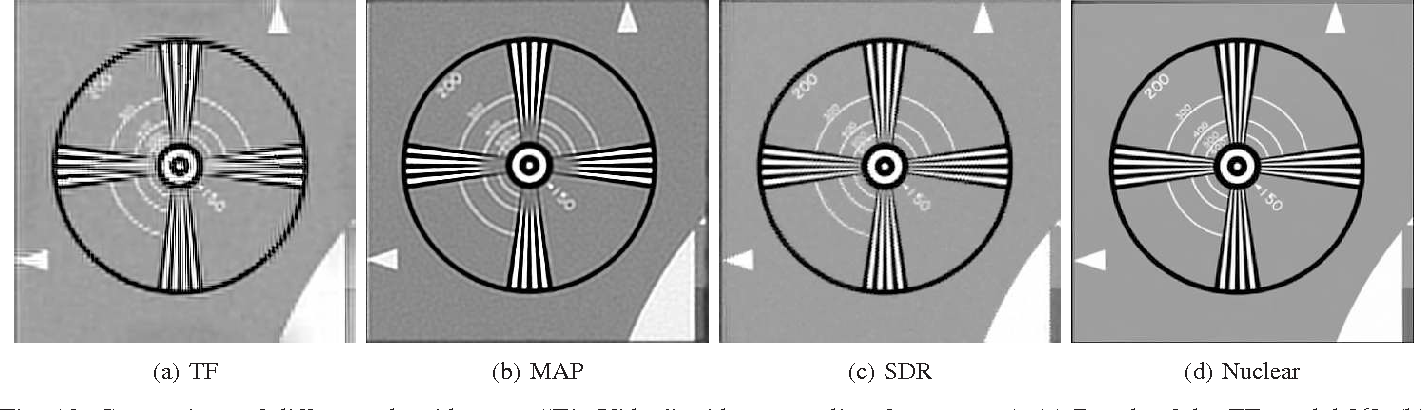 Figure 2 for A Nuclear-norm Model for Multi-Frame Super-Resolution Reconstruction from Video Clips