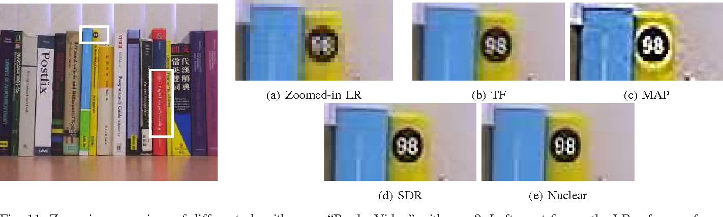Figure 3 for A Nuclear-norm Model for Multi-Frame Super-Resolution Reconstruction from Video Clips