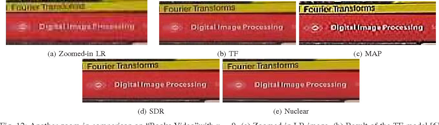 Figure 4 for A Nuclear-norm Model for Multi-Frame Super-Resolution Reconstruction from Video Clips