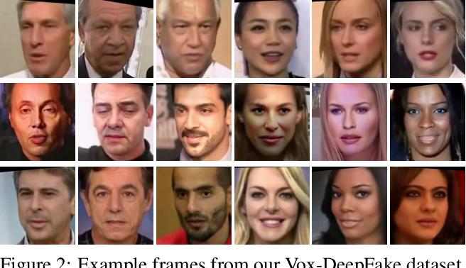 Figure 3 for Identity-Driven DeepFake Detection