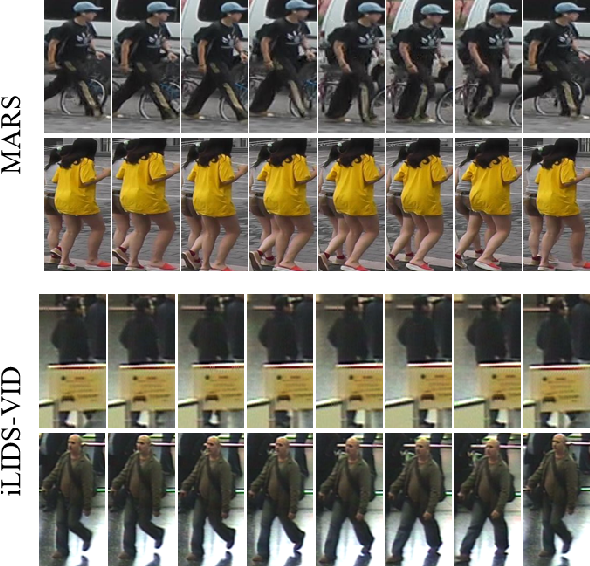 Figure 1 for Co-Saliency Spatio-Temporal Interaction Network for Person Re-Identification in Videos