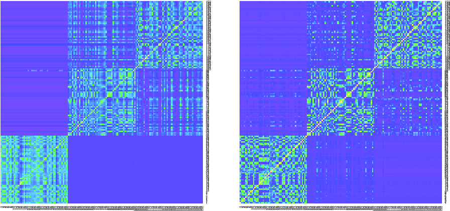 Figure 4 for Similarity Kernel and Clustering via Random Projection Forests
