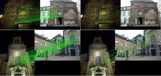 Figure 4 for Learning Local Features with Context Aggregation for Visual Localization