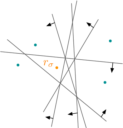 Figure 3 for Average-case Complexity of Teaching Convex Polytopes via Halfspace Queries