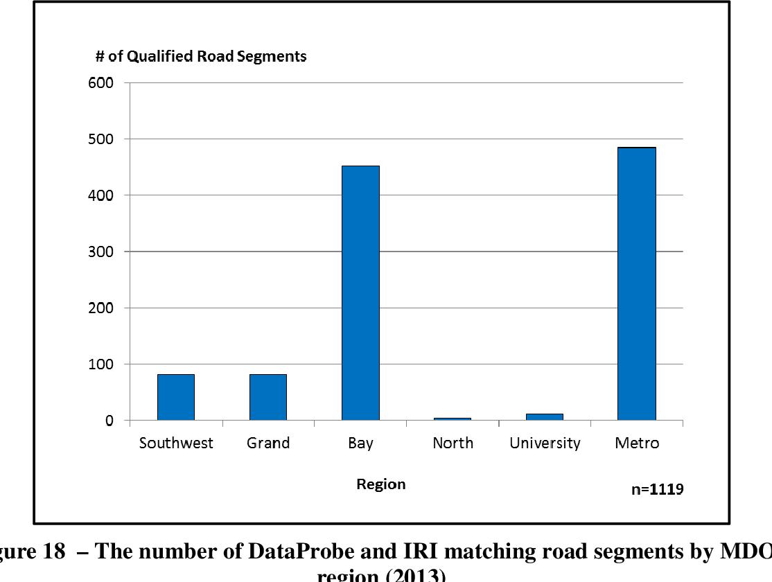 PDF] EVALUATING ROADWAY SURFACE RATING TECHNOLOGIES - Semantic Scholar