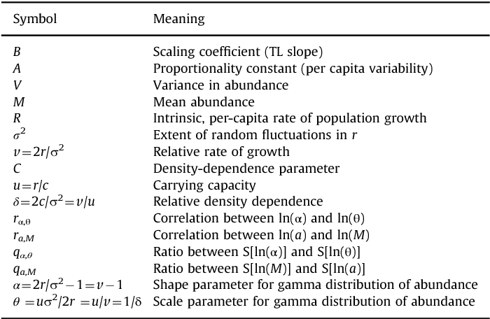 Table 1 From Heterogeneous Proportionality Constants A Challenge