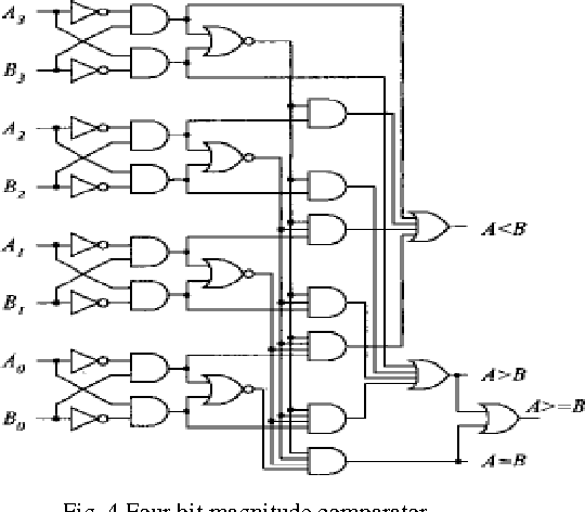 Figure 4 From A Low Power 8