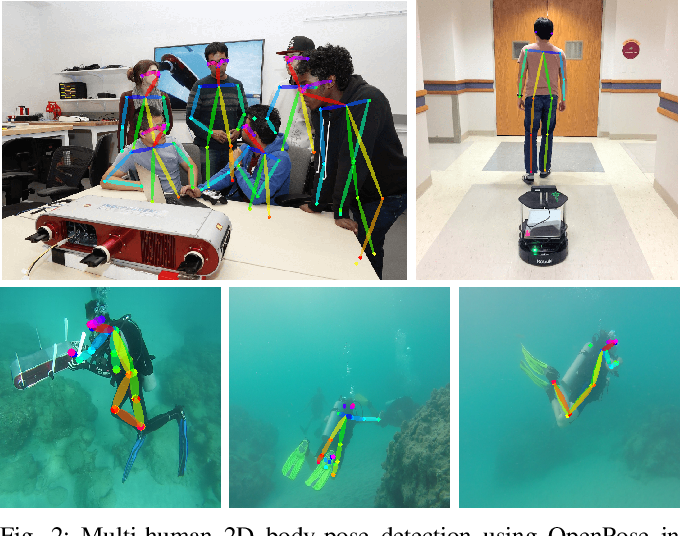 Figure 2 for Robot-to-Robot Relative Pose Estimation using Humans as Markers