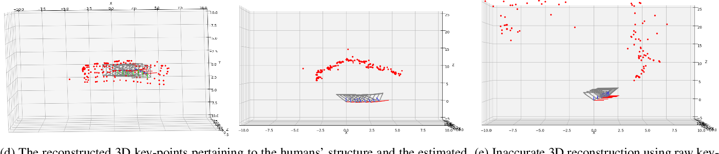 Figure 4 for Robot-to-Robot Relative Pose Estimation using Humans as Markers