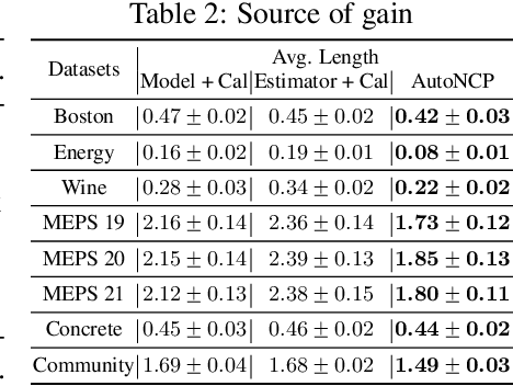 Figure 4 for AutoNCP: Automated pipelines for accurate confidence intervals