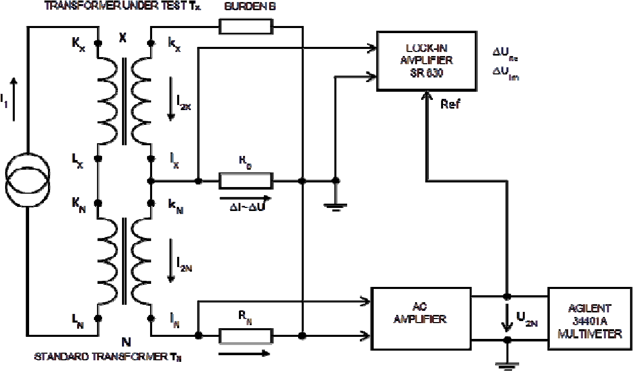 Calibration Of Instrument Current Transformers At Low Currents Using Lockin Amplifierj Figure 1