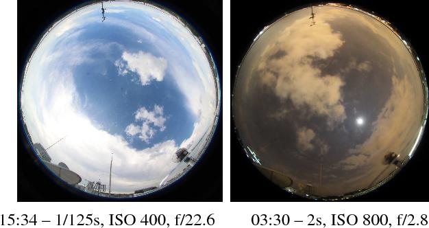 Figure 3 for Nighttime sky/cloud image segmentation