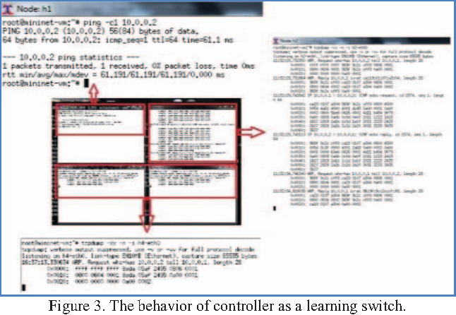 Figure 3 from Emulation of Software Defined Networks Using