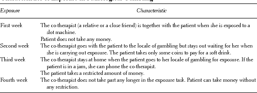 Pathological gambling case study billetterie casino de hull