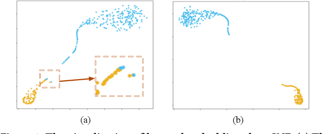Figure 3 for Supervised Contrastive Learning for Multimodal Unreliable News Detection in COVID-19 Pandemic