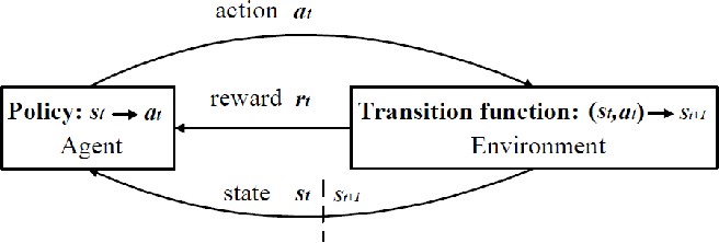 Figure 3 for A Novel Deep Neural Network Architecture for Mars Visual Navigation