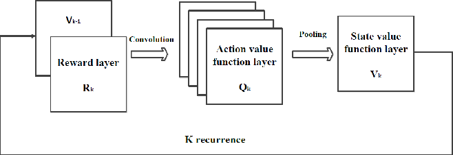 Figure 4 for A Novel Deep Neural Network Architecture for Mars Visual Navigation