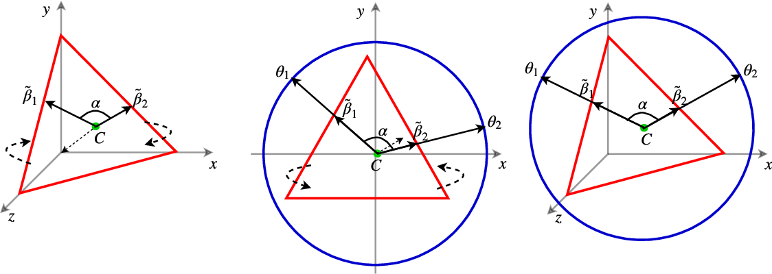 Figure 1 for Streaming dynamic and distributed inference of latent geometric structures
