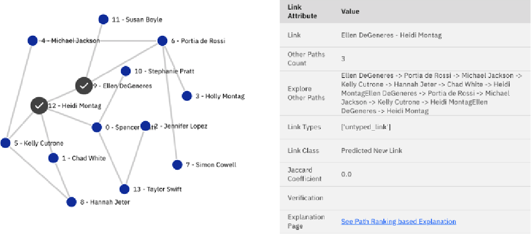 Figure 3 for Explainable Link Prediction for Privacy-Preserving Contact Tracing