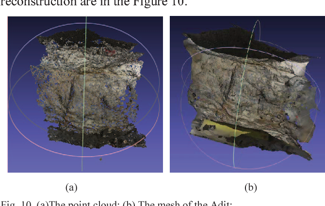 An automated robot-assisted 3D reconstruction system for Adit