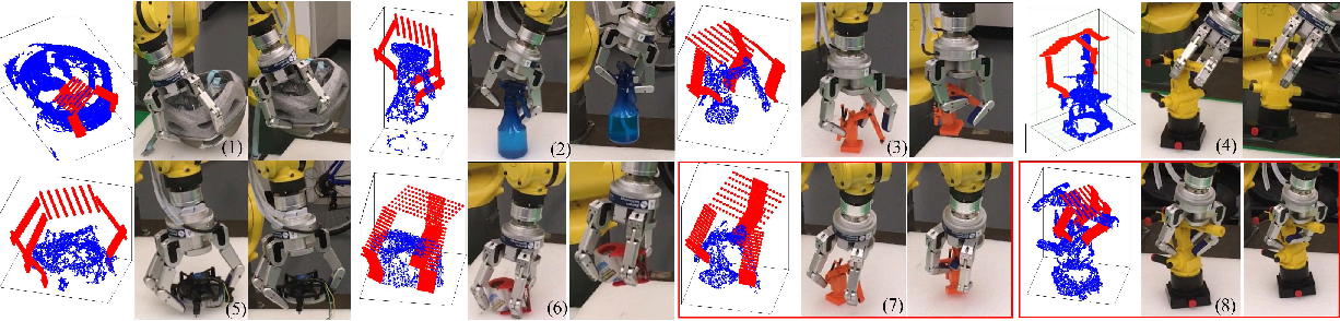 Figure 3 for Efficient Grasp Planning and Execution with Multi-Fingered Hands by Surface Fitting