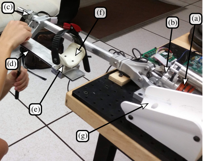 Figure 1 for Compliance Shaping for Control of Strength Amplification Exoskeletons with Elastic Cuffs