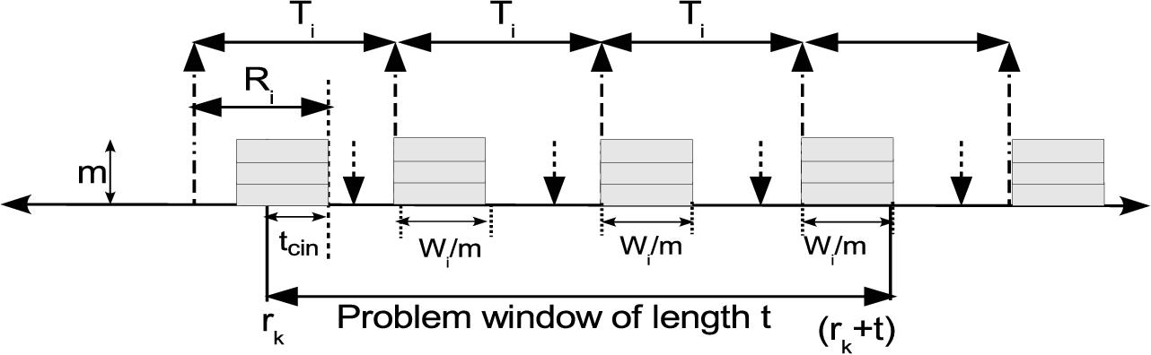 PTC Scheduler - Semantic Scholar