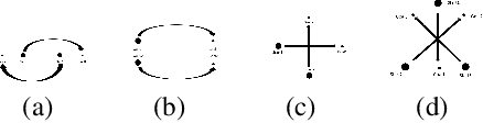 Figure 2 for Path Planning Games