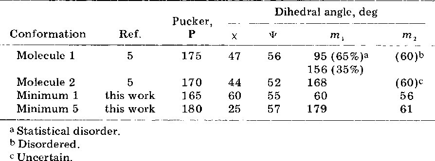 TABLE IV Comparison of Predicted and Observed Conformations of 2'-O-Methyl Cytidine ______ Dihedral angle, deg