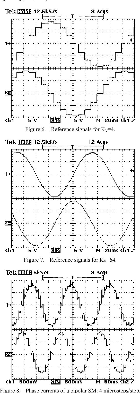 Precision Microstepping System For Bipolar Stepper Motor Control Semantic Scholar