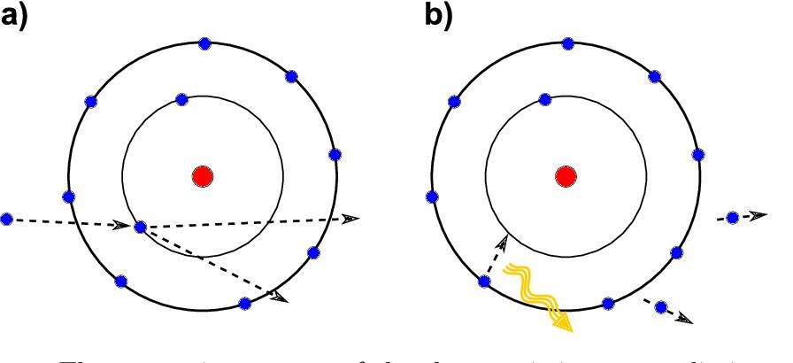 PDF] Replacing Beryllium: Novel Graphenic Carbon X-ray Transmission