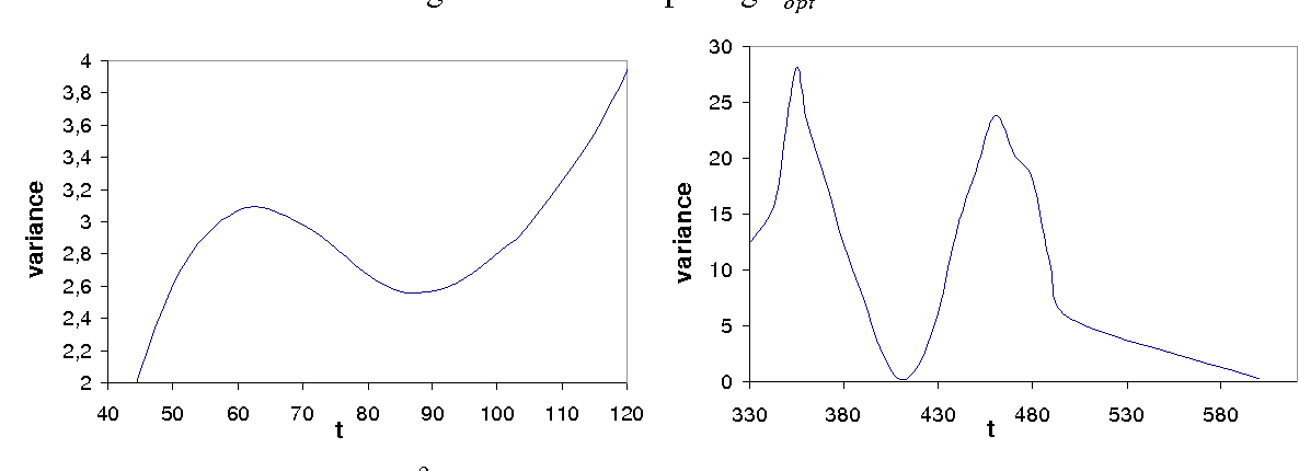 Figure 1 for Benchmarking the Quality of Diffusion-Weighted Images