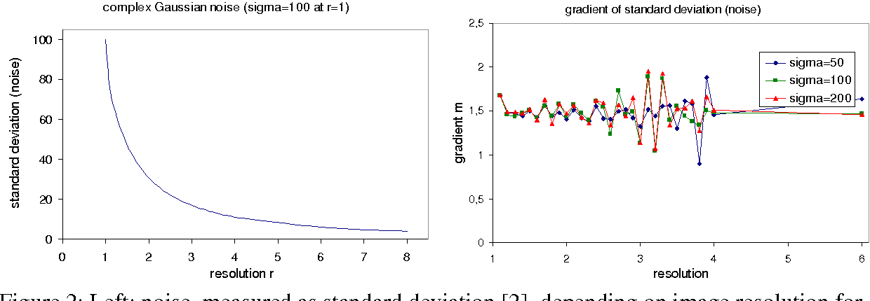 Figure 2 for Benchmarking the Quality of Diffusion-Weighted Images