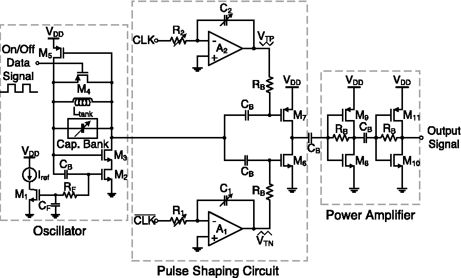 figure 1 from a 2 4 ghz 22 mbps cmos ook transmitter for wireless rh semanticscholar org Simple Circuit Schematic Circuit Symbols
