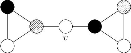 Figure 1 for Learning Multi-Stage Sparsification for Maximum Clique Enumeration