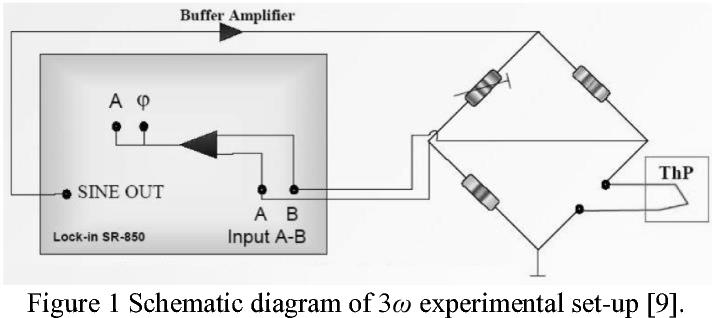 PDF] International Conference on Heat Transfer , Fluid Mechanics and