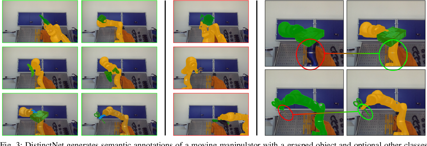 """Figure 3 for """"What's This?"""" -- Learning to Segment Unknown Objects from Manipulation Sequences"""