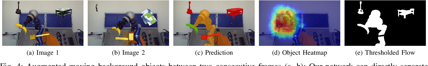 """Figure 4 for """"What's This?"""" -- Learning to Segment Unknown Objects from Manipulation Sequences"""