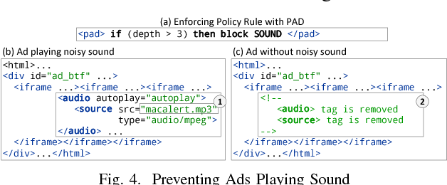 PAD: Programming third-party web advertisement censorship - Semantic