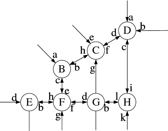 Figure 1 for Neural Network Multitask Learning for Traffic Flow Forecasting