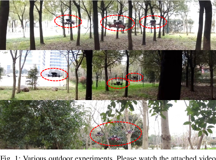 Figure 1 for Decentralized Spatial-Temporal Trajectory Planning for Multicopter Swarms