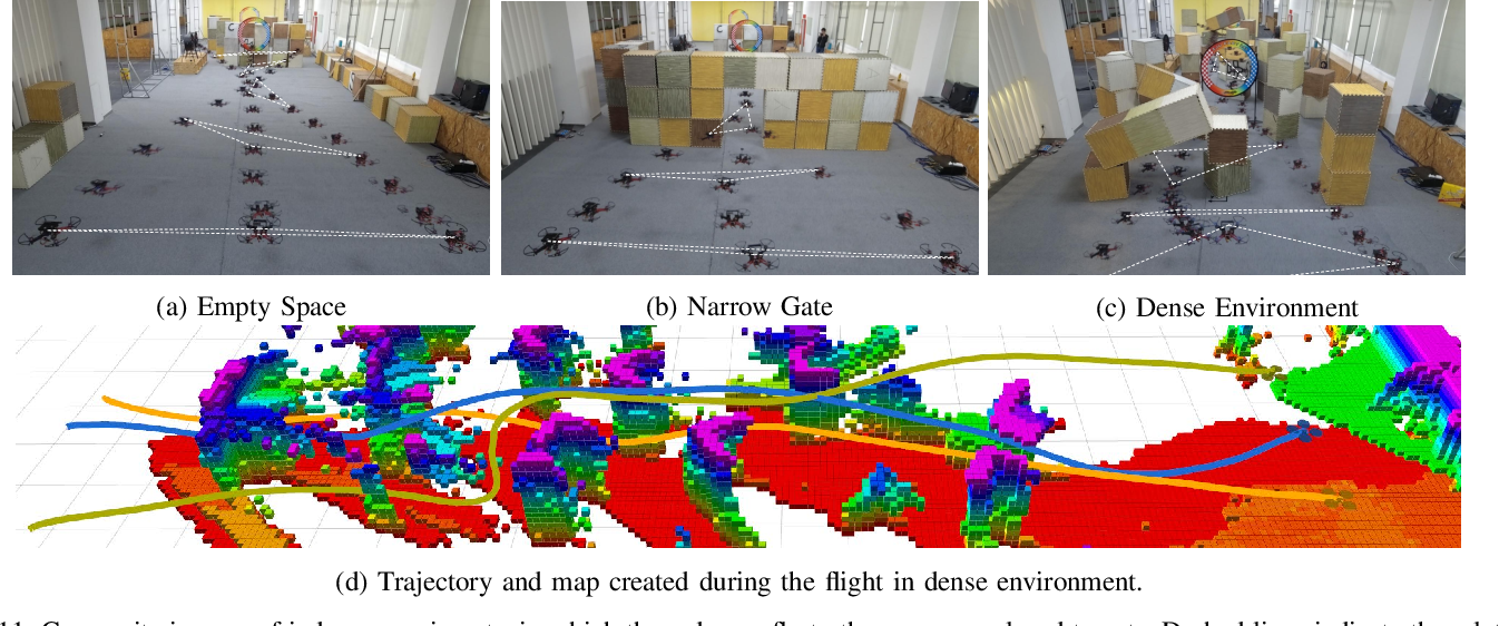 Figure 3 for Decentralized Spatial-Temporal Trajectory Planning for Multicopter Swarms
