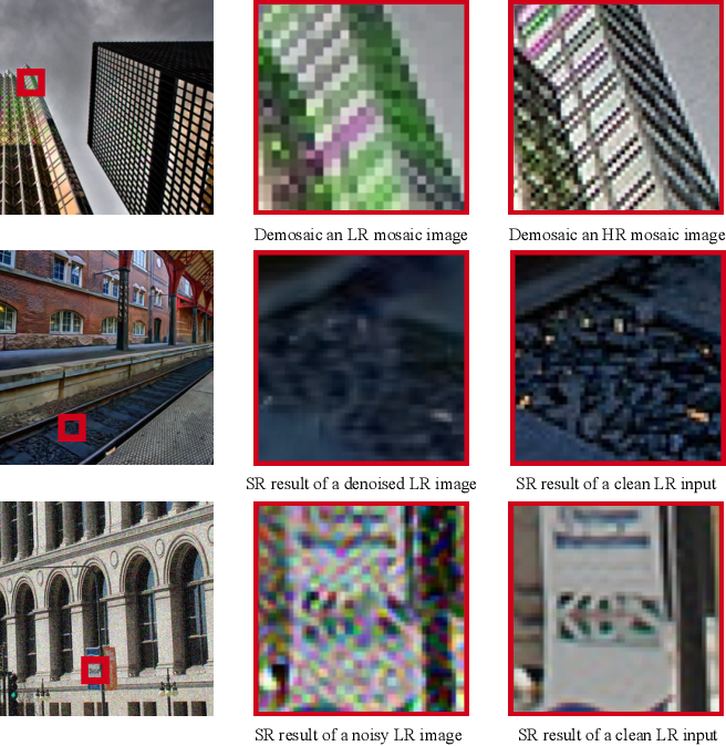 Figure 2 for Trinity of Pixel Enhancement: a Joint Solution for Demosaicking, Denoising and Super-Resolution