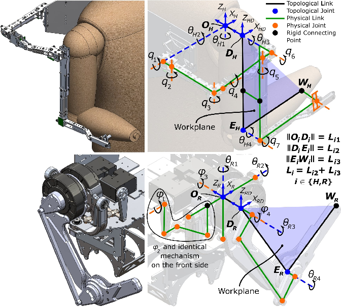 Figure 2 for A Comparison Between Joint Space and Task Space Mappings for Dynamic Teleoperation of an Anthropomorphic Robotic Arm in Reaction Tests